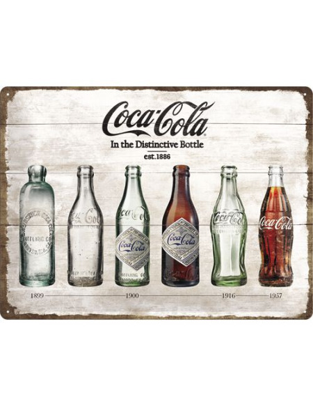 Coca Cola Évolution De La Bouteille Plaque en métal multicolore